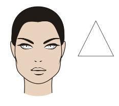 грушевидная форма лица