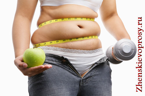 висцеральный жир в животе